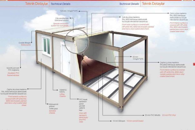 Container Technical Specifications
