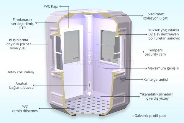 Modular Cabin Technical Specifications