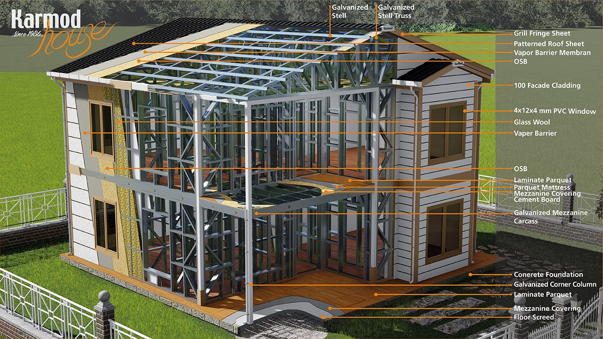 Steel Frame House Specifications Specs Modular